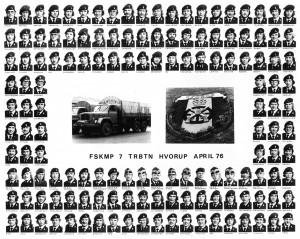 1976 FSKMP - 7 TRBTN HVORUP APR 1976