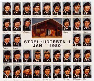 1980 STDEL- UDTRBTN I HVORUP JAN 1980